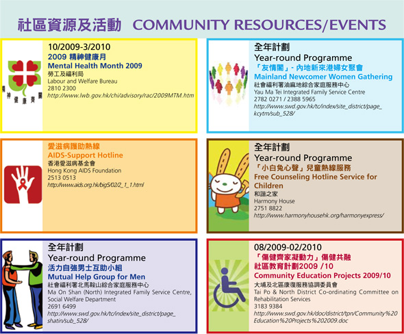 Community Resources / Events
